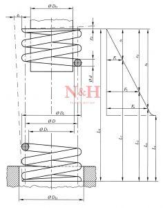 Druckfeder technische Zeichnung